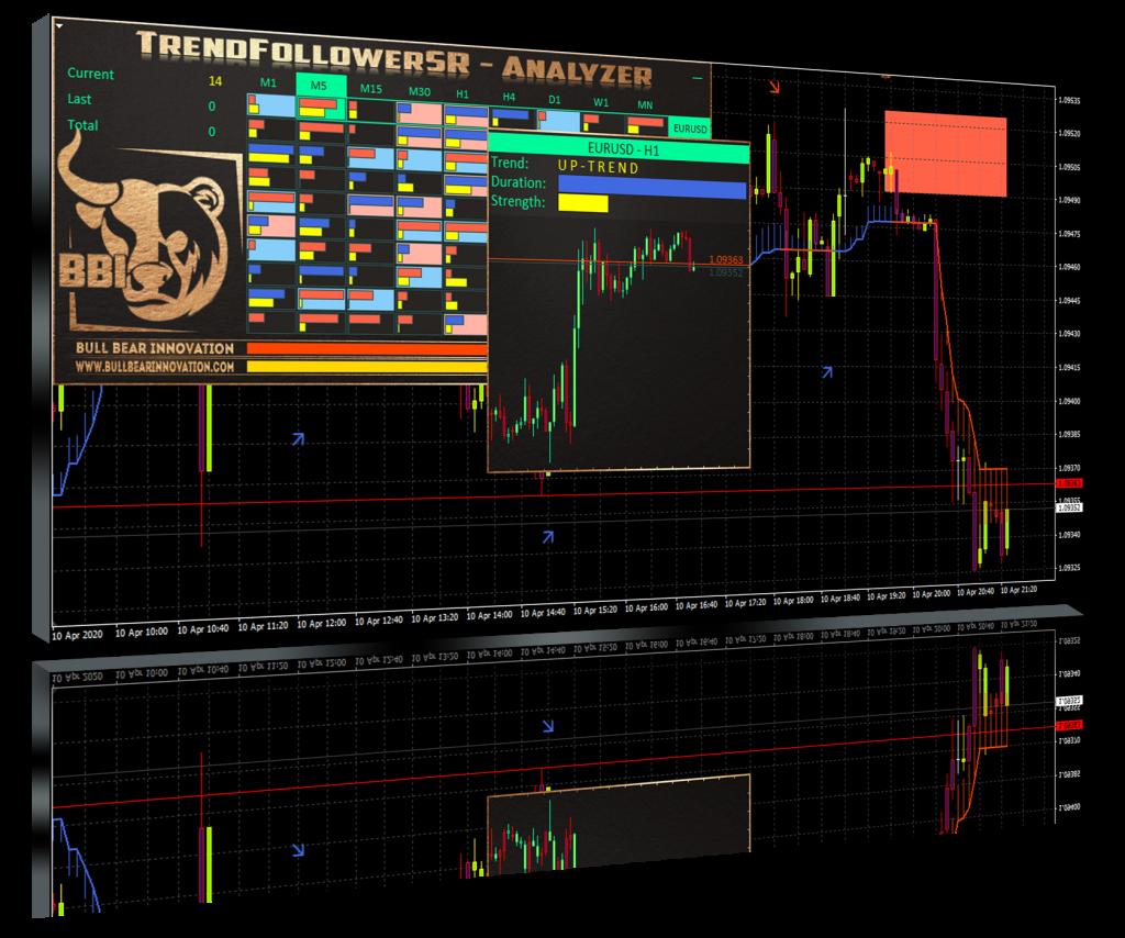 TrendFollowerSR-Analyzer_Main_Product